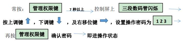 智能控制器操作面板操作步骤
