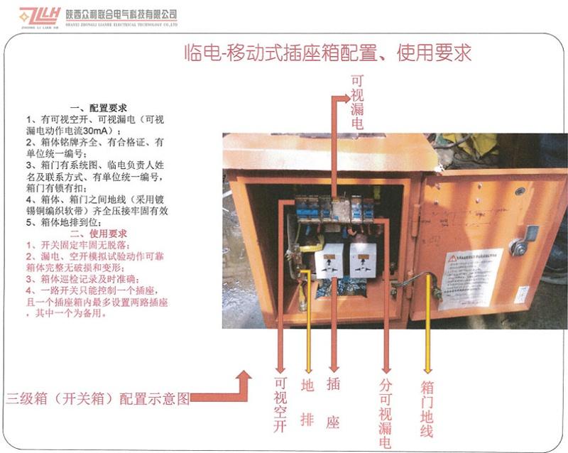 安全用电管理5