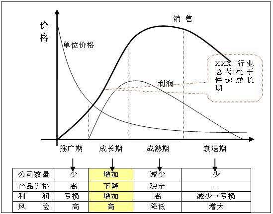 众利联合电气:消防巡检控制柜产业的生命周期分析